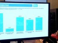 survei pilgub sulsel index indonesia